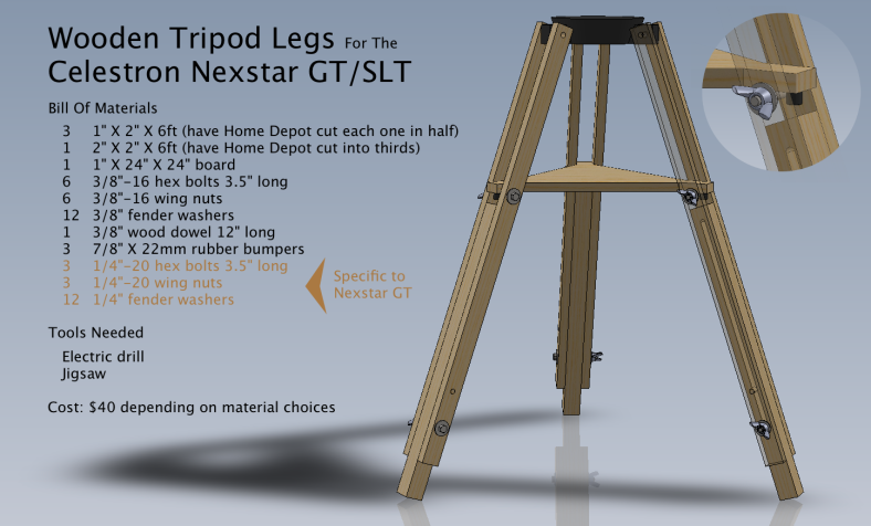 Concept overview of my design for adjustable wooden replacement tripod legs that anyone can build.